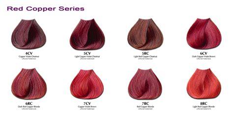 auburn hair color chart auburn hair color and highlights dfemale tips