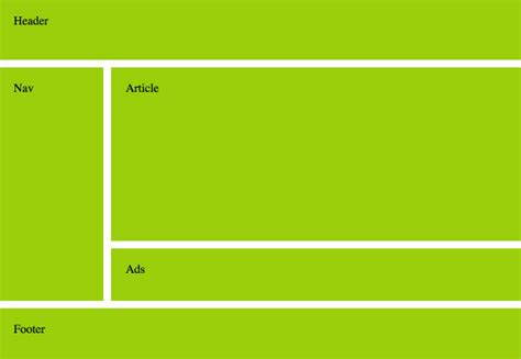 html layout templates with css css grid templates