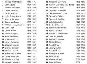 52 states of america list us presidents in chronological order it all