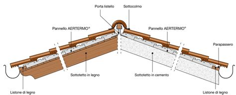 Tetto In Cemento by Tetti Accessori Ceda Spa