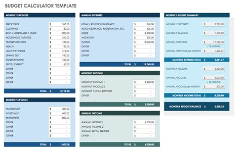 budget calculator template free monthly budget templates smartsheet