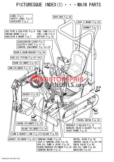 Yanmar Crawler Backhoe B08 3 Parts Manual Auto Repair