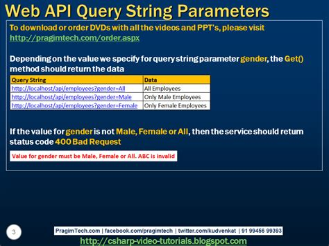 tutorial for web api sql server net and c video tutorial asp net web api