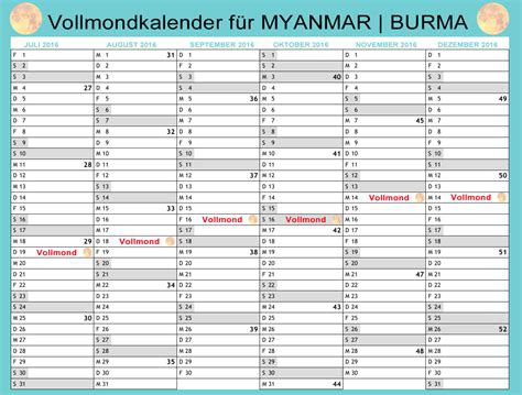 wann ist nächster vollmond 2016 vollmondkalender in myanmar burma myanmar