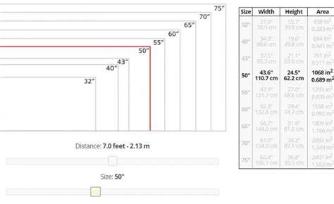 calcolo distanza tv divano distanza tv divano ultrahd 4k 8k qual la minima a cui