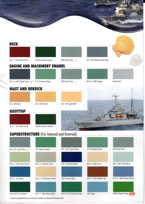 jotun paint color chart pdf ideas jotun ral color chart pdf colour catalog crowdbuild