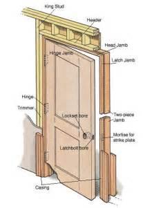 Prehung Exterior Door Installation Hung Doors Pr Hung Doors Make It Easy
