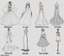 Wedding Dress Bags 187 How To Choose A Wedding Dress For Your Body Type