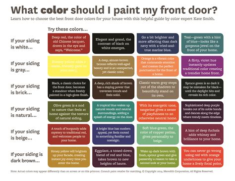 what color should i paint my house superlative front door color feng shui what color should i