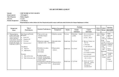 contoh laporan questioner contoh laporan ppl 2