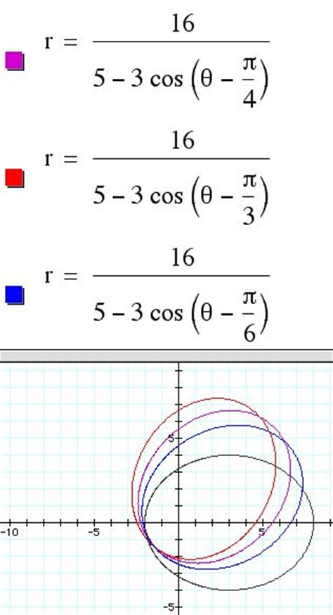 rotating conic sections conics in polar coordinates