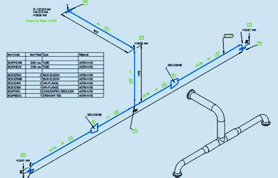 Plumbing Isometric Drawing Software by Cad Schroer Unveils M4 Iso Isometrics For Ptc Creo Piping