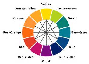 what color compliments purple storia color wheel friend or fo