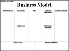 design house business model business model design ken of zen