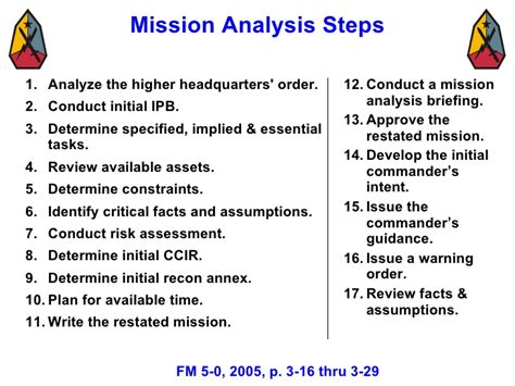 military decision making process mar 08 1