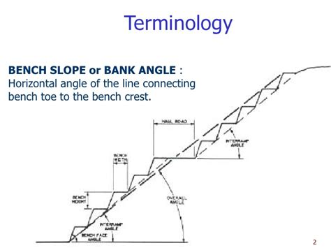 bench slope openpit fundamentals