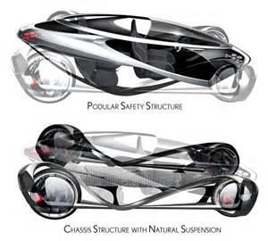 Electric Car Design Challenges La Design Challenge 2010 Toyota Nori Concept