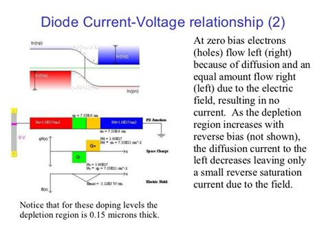 diode current voltage relationship anery whats diode