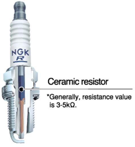 spark resistor value ktm 200 duke