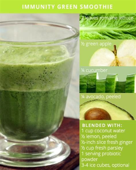 Green Smoothie Skin Detox by 5 Green Smoothie Recipes For Glowing Skin Green Smoothie