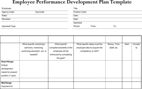 Download Sle Performance Development Plan Templates To Get Better Work For Free Formtemplate Five Year Capital Improvement Plan Template