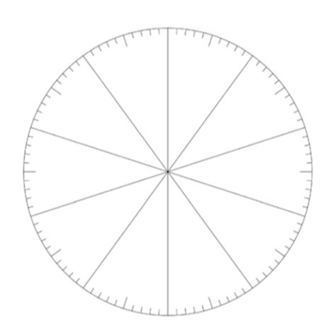 360 degree circle template clipart best
