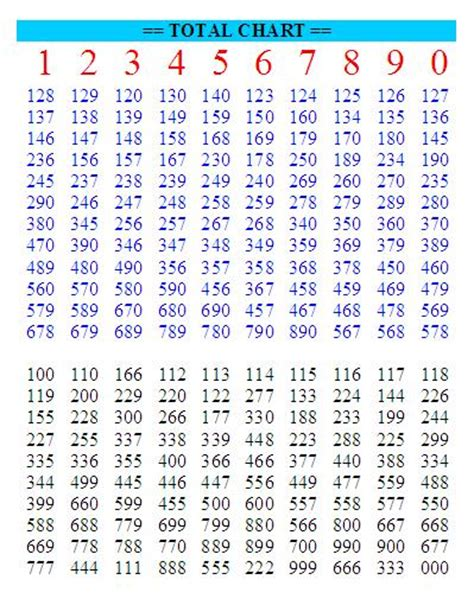 printable lottery numbers thai lotto result chart excel play poker