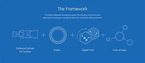 digital image digital digital thread and composites compositesworld