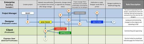workflow tutorial workflow user tutorial wings notice best free home