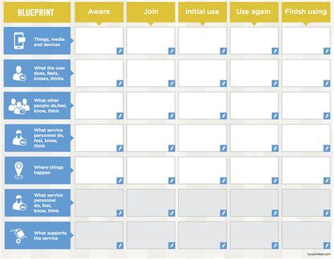 how to make a blueprint online c 243 mo dise 241 ar servicios a trav 233 s del service blueprint
