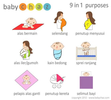 Baby Set Alas Baby Kombinasi by About Baby Chaz