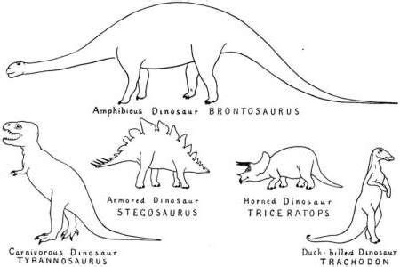 dinosaur coloring pages with names free dinosaur coloring pages for kids