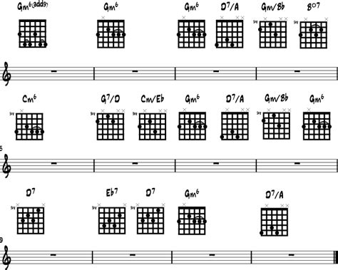 minor swing scales minor blues chord progression in the style guitar
