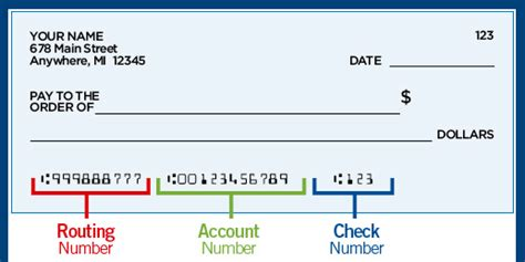 Bank Letter With Routing Number How To Find Routing Number On Cheque