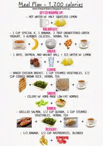healthy meal plans for weight loss 1200 calories benefits of binge eating