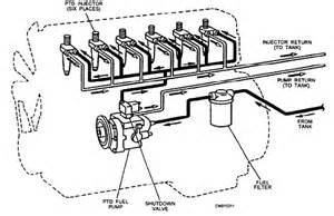 c7 sensor location free wiring diagram images