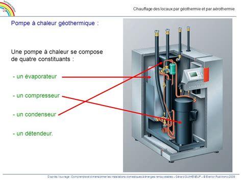 Pompe A Chaleur Geothermique 3137 by Pompe A Chaleur Geothermique Pompe Chaleur G Othermique