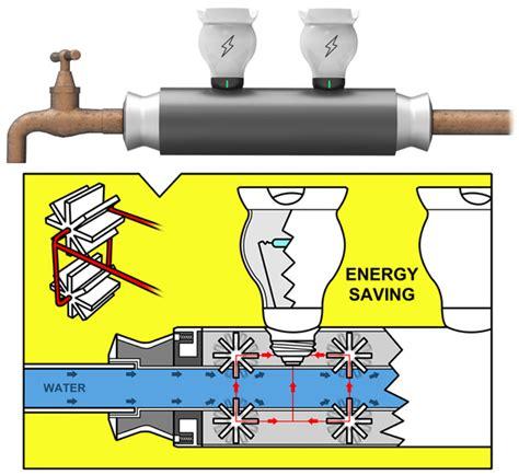 rubinetto centrale acqua energia idroelettrica a portata di rubinetto idee green