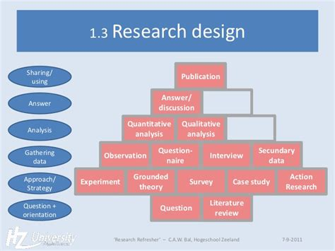 research design is pdf case study research design pdf