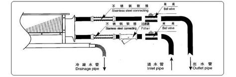 concealed wiring pipes chilled water fan coil horizontal fan coil concealed