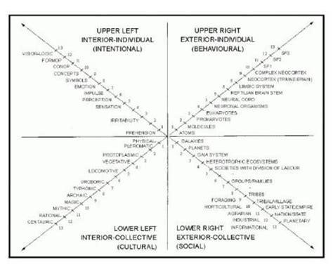 healing pyramid energy pdf david hawkins power vs dowsing chart search