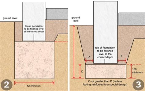 Garage Plans With Cost To Build by Foundations Explained Homebuilding Amp Renovating