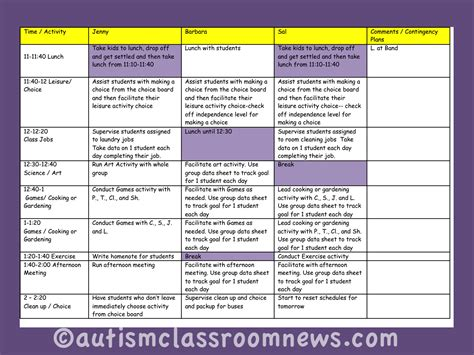 special education schedule template search results for special education lesson plan template
