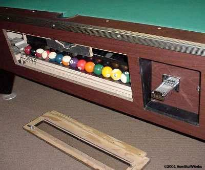 united billiards pool table parts how does the ball return work on a coin operated pool