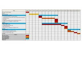 simple gantt chart template excel gannt chart excel template calendar template 2016