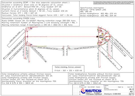 boat anchor calculator c nautical design of anchor and mooring configurations