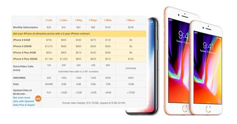 starhub and m1 releases contract price plans for apple iphone 8 and 8 plus great deals singapore