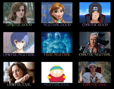 Alignment Chart Meme - alignment chart meme by irismatidia on deviantart