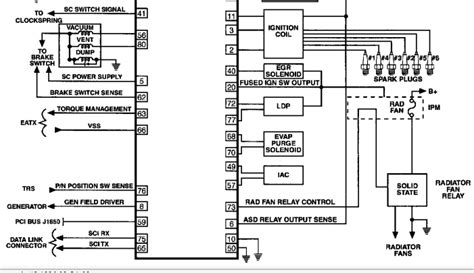 2003 caravan pcm pin out wiring diagram dodgeforum