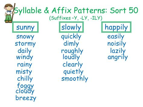 ly pattern words syllable affix patterns sort 50 suffixes y ly ily